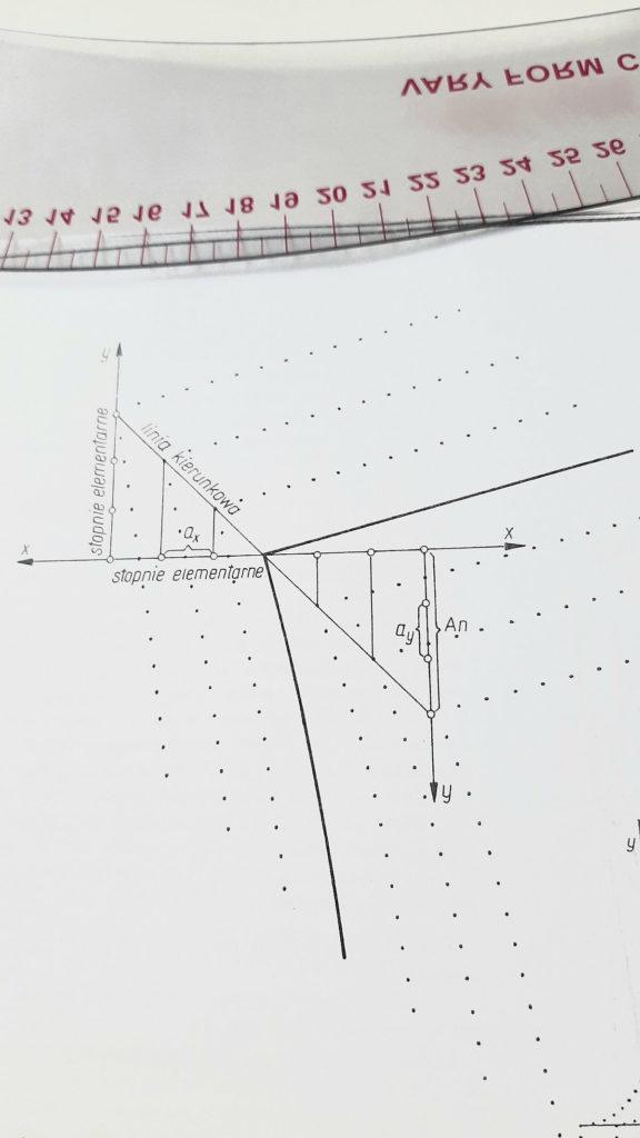 Stopniowanie szablonów odzieżowych1 576x1024 - Stopniowanie szablonów odzieżowych